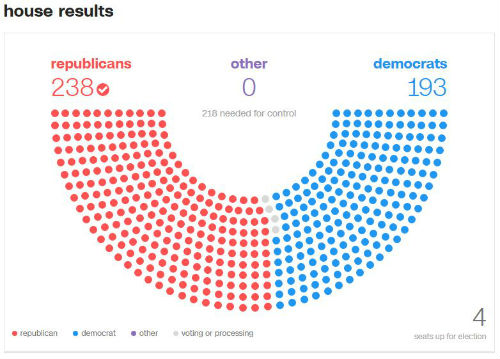 2016-us-election-house-results-cnn-500px