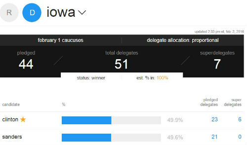 democratic-parimary-1-iowa-500px