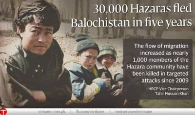 30K-hazaras-migrated-HRCP-400