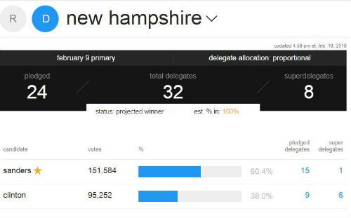 democratic-parimary-2-newhampshire-500px